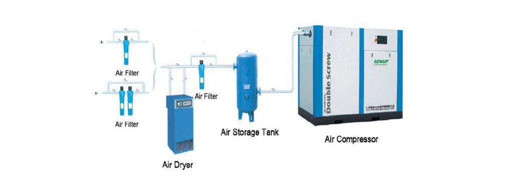 compressor process june 2021